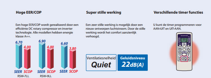 Fuji-Electric-airconditioning-wandmodel-RSG-9LL-extra-informatie